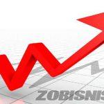 Cara meningkatkan produktifitas bisnis