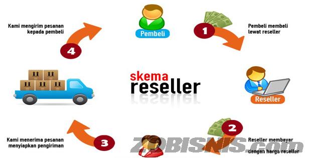 Keunggulan bisnis reseller dibanding dropship