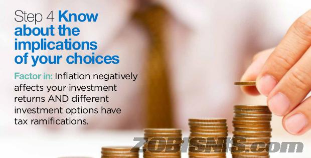 Konsep strategi megelola keuangan sebelum terjun dalam investasi reksa dana