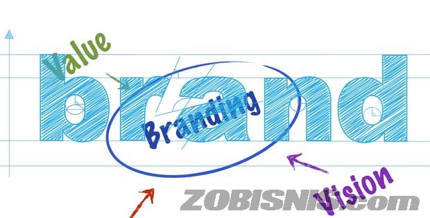 Pengertian dan perbedaan brand merek dan identitas produk