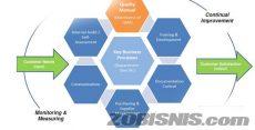 Pengertian dan fungsi manajemen serta pelaksanaannya